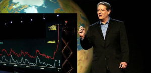 On Climate: Deniers, Taxes and a World View